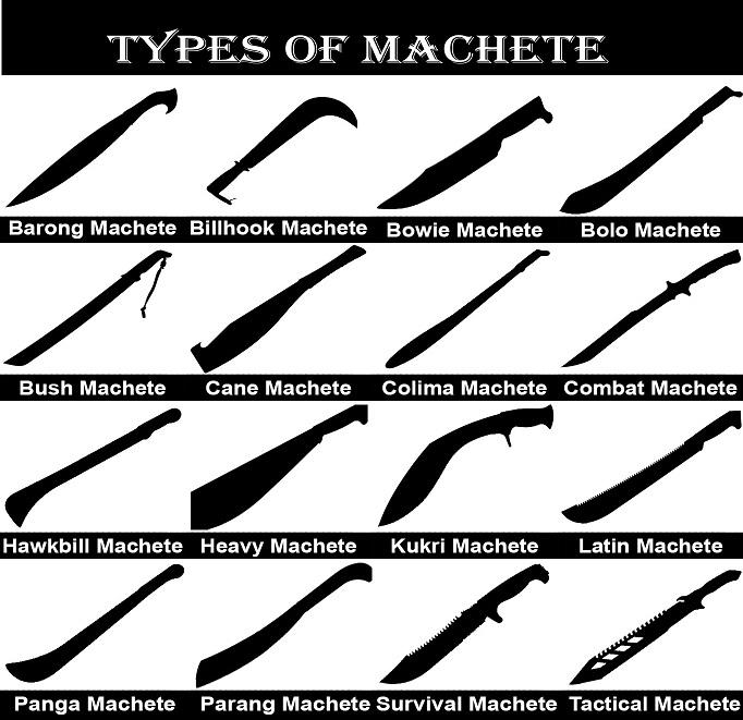 Types of Machete